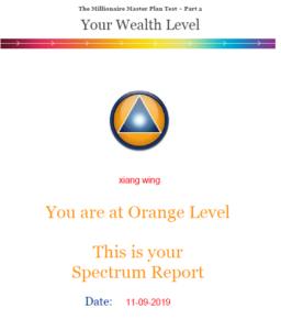 MMP測驗結果-橙色層級