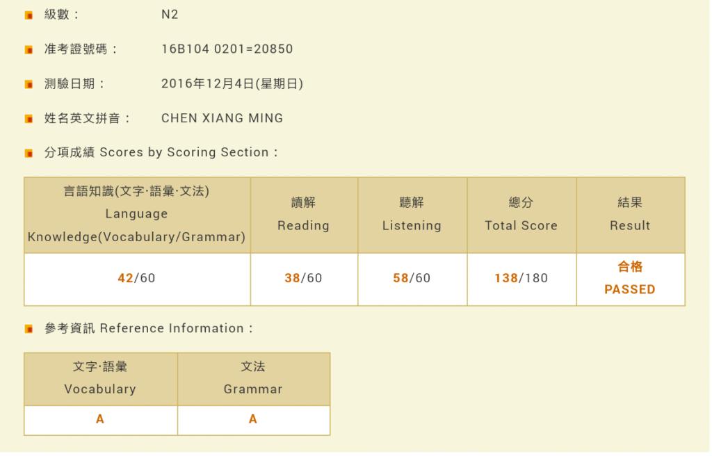 自學日文N2通過