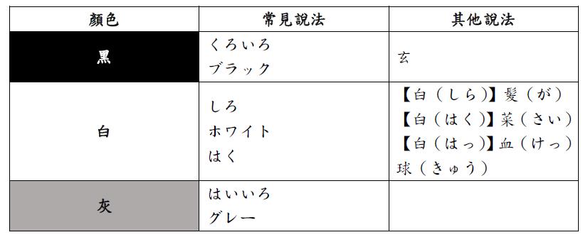 黑白日文顏色
