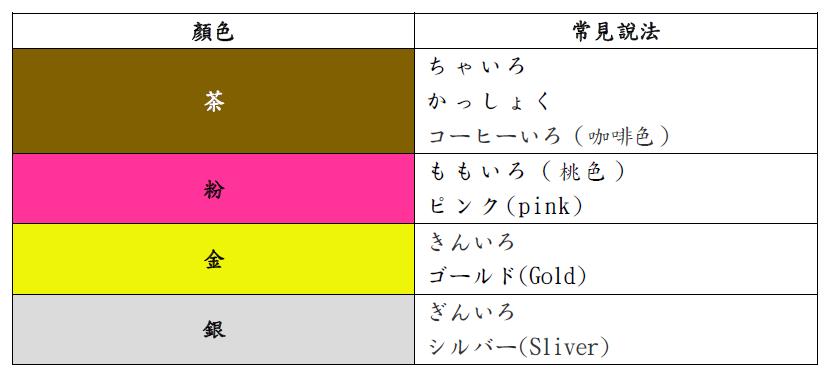 特殊日文顏色