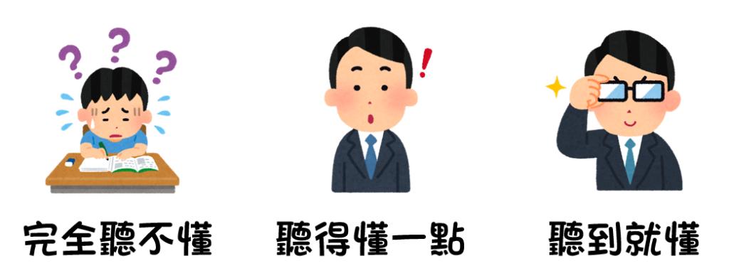 日文聽力的三個階段