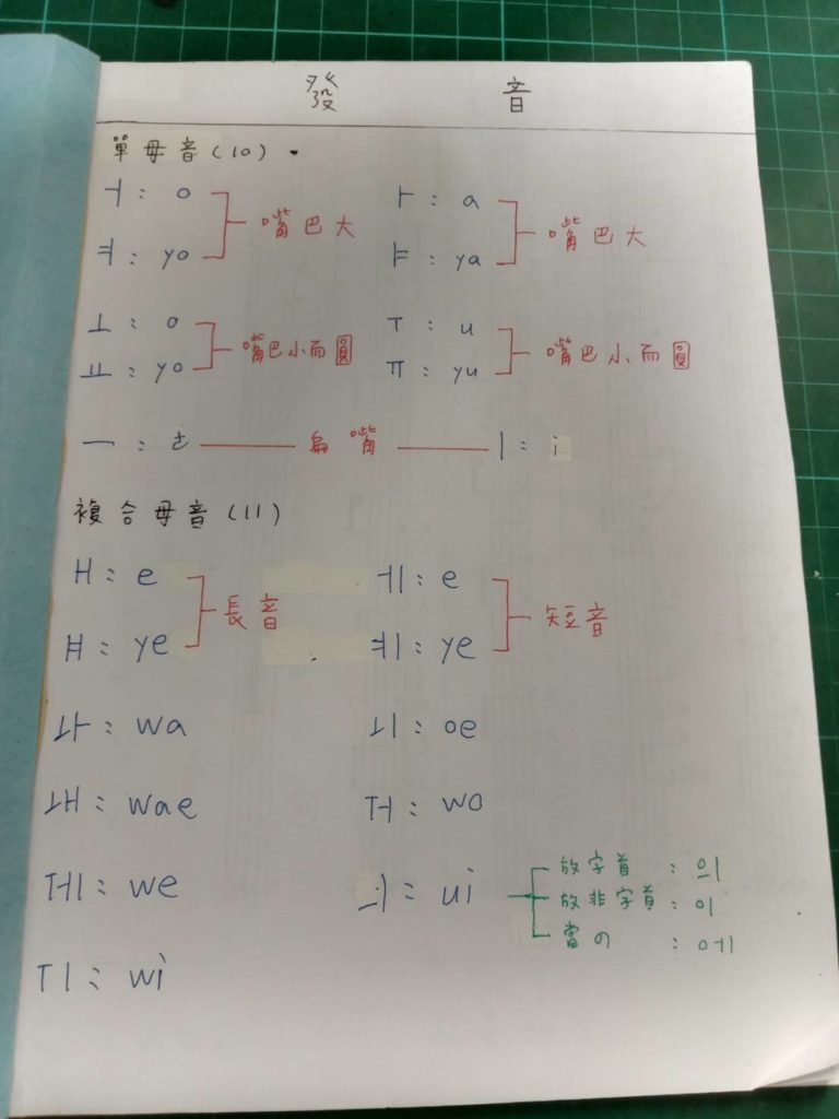 自學韓文-母音