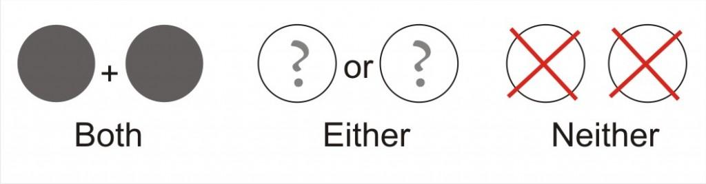 怎麼背單字比較快-圖像記憶法