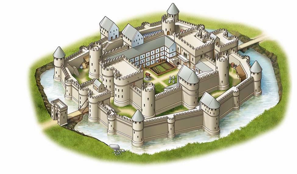 城堡護城河