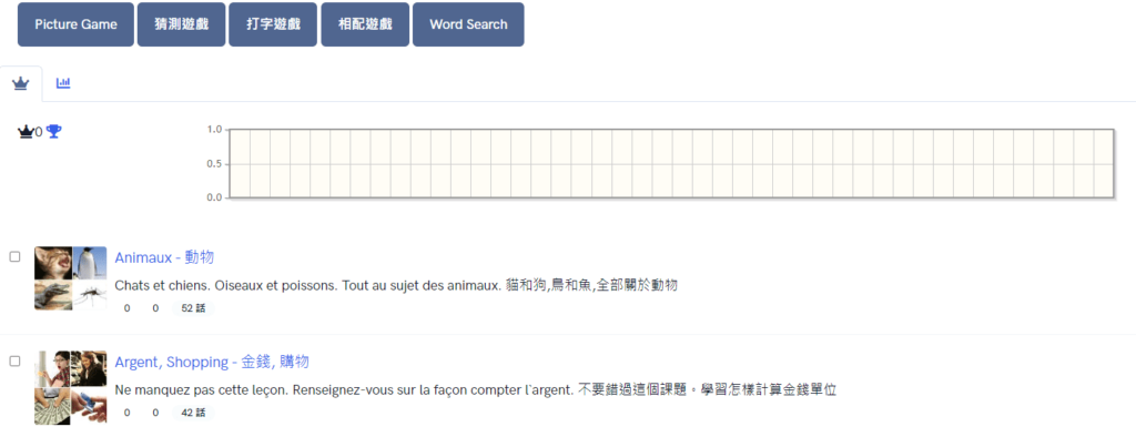 Internet Polyglot-課程