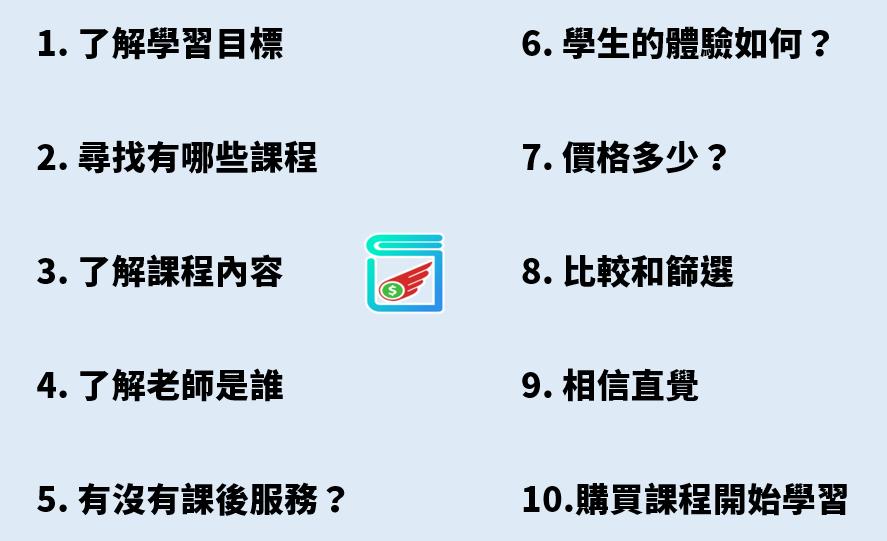 如何挑選線上課程的10個步驟