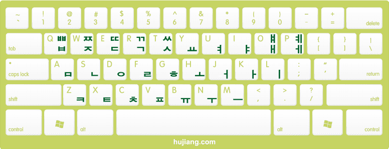 韓文鍵盤對照表