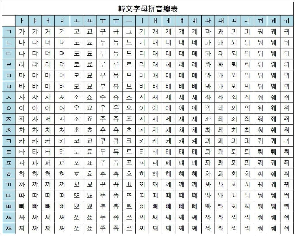 韓文40音總表