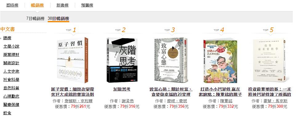 博客來書本排行榜