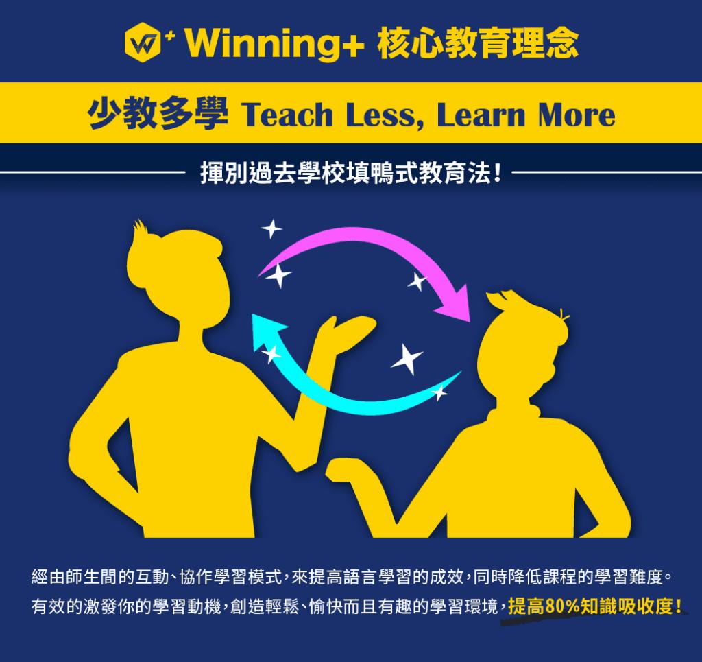Winning+教學理念