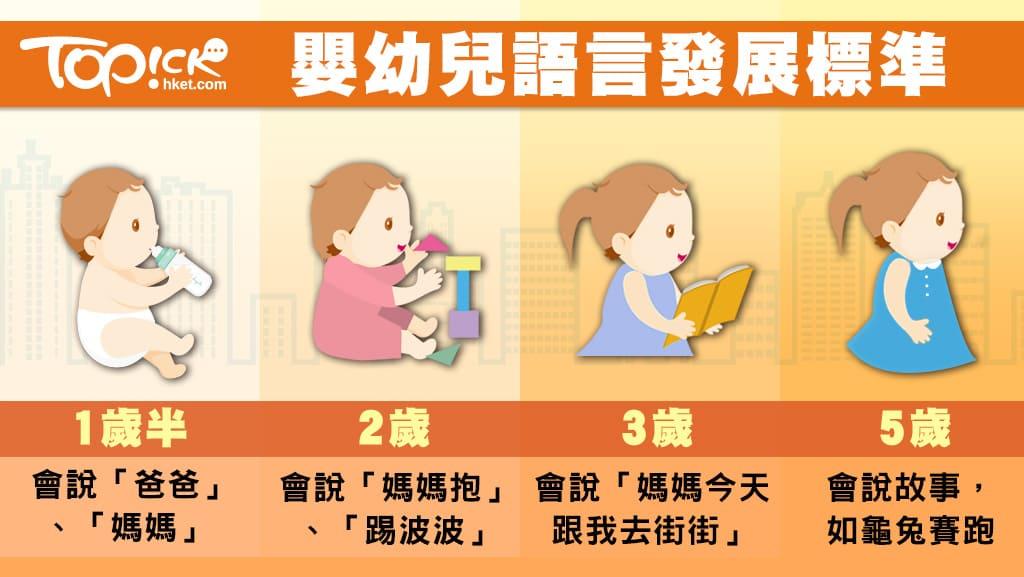 嬰兒學語言